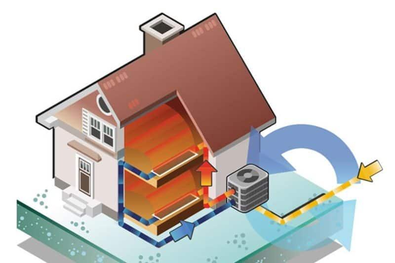 Conto Termico 2.0: contributi per pompe di calore